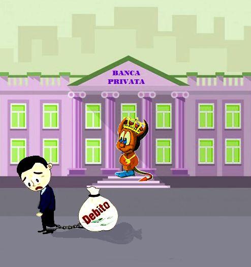 Banca privata