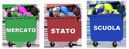 Cassonetti Mercato Stato Scuola