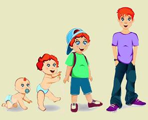 Dalla nascita all'adolescenza