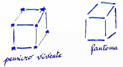 Gelo Fig. 2