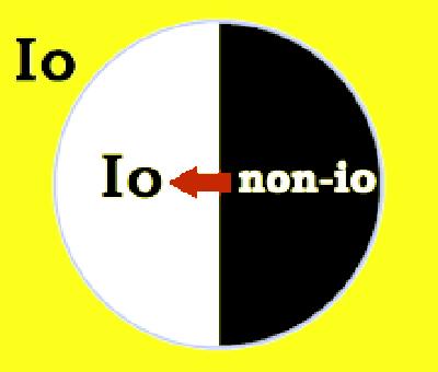 Io-non-io