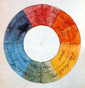 La ruota cromatica di Goethe