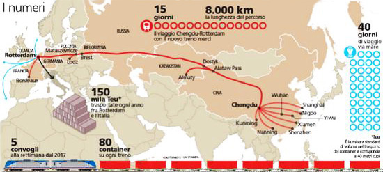 La via della seta da Shanghai e Wuhan a Rotterdam e a Bergamo