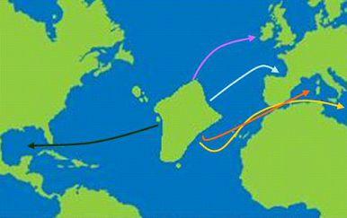 Migrazioni da Atlantide