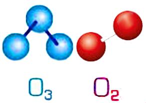 Ozono Ossigeno