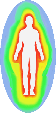 fisico-eterico-astrale-Io