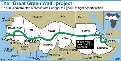 «La Grande Muraglia Verde» il progetto di una striscia di vegetazione coltivabile dal Senegal a Djibuti, per combattere la desertificazione